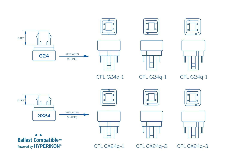Gx24 Rotatable 4 Pin Base Led Bulb 13w G24q Pl C Horizontal Recessed G24 Wiring Diagram Light