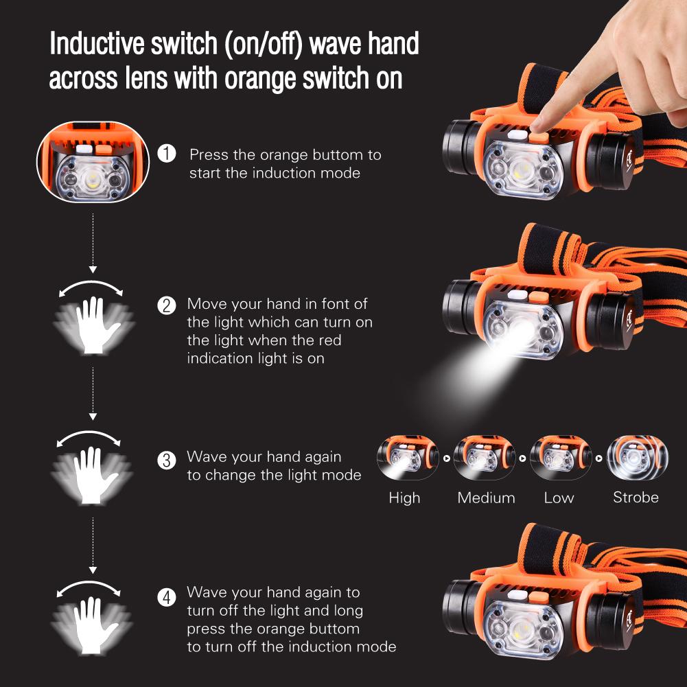 USB Rechargeable LED Headlamp Head Torch Flashlight Work light Headlight Lamp UK