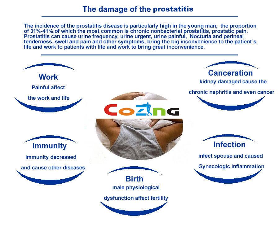 prostatitis chronische symptome behandeling abakterielle.jpg