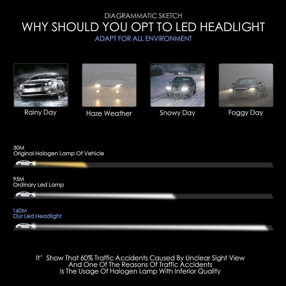 Cree Cob H4 Hb2 9003 1300w 24000lm Led Headlight Kit Hi Lo Power Diagram Also 2006 Honda Ridgeline Bulbs On About Kits