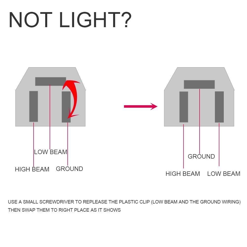 "7X6 5X7"" SEALED BEAM LED HEADLIGHTS FOR TOYOTA PICKUP FORD F250 F350 E150  E250"