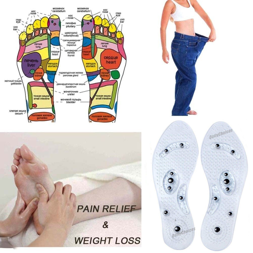 Details about Acupressure Magnetic Massage Foot Therapy Reflexology Pain  Relief MindInSole