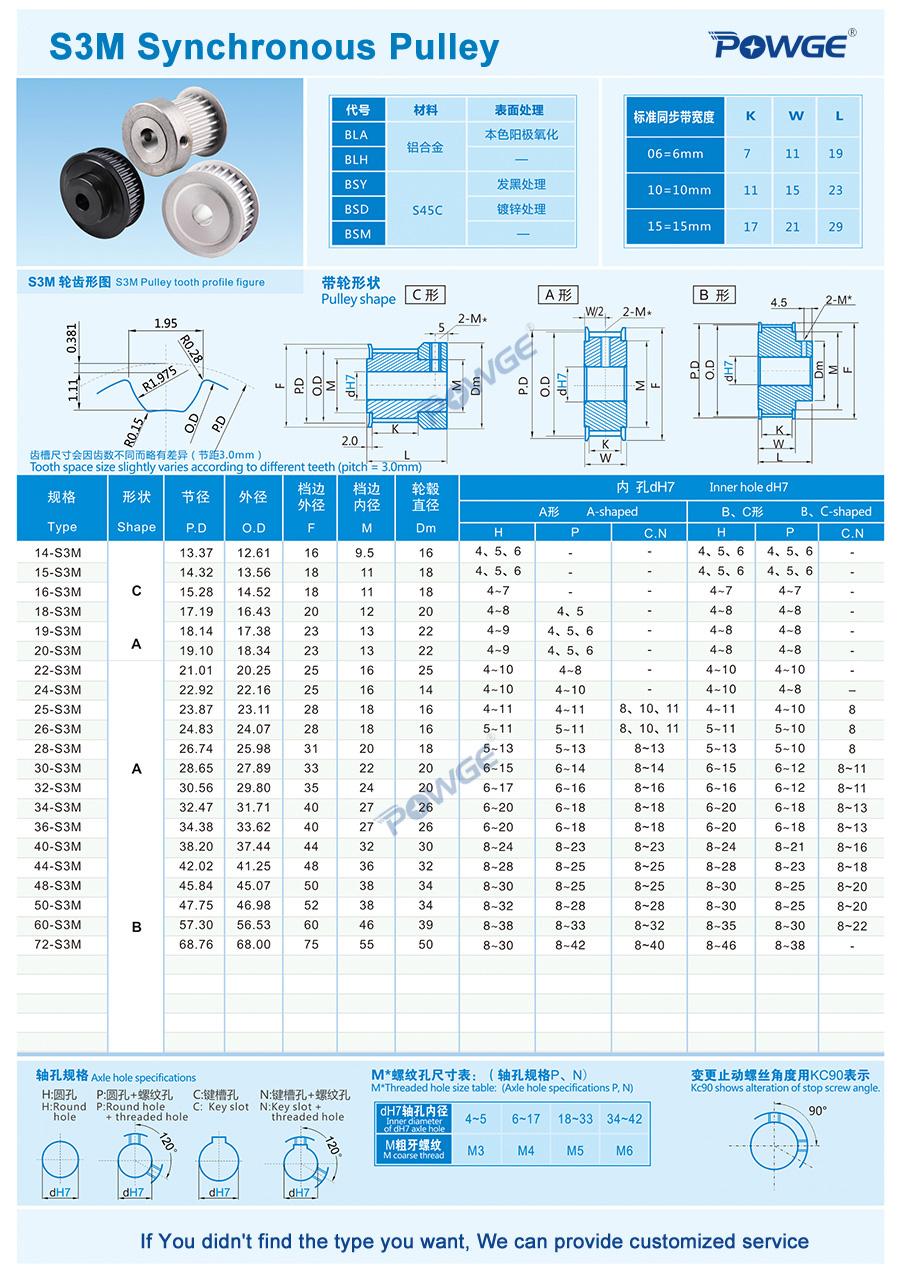 D/&D PowerDrive 550H300 Timing Belt