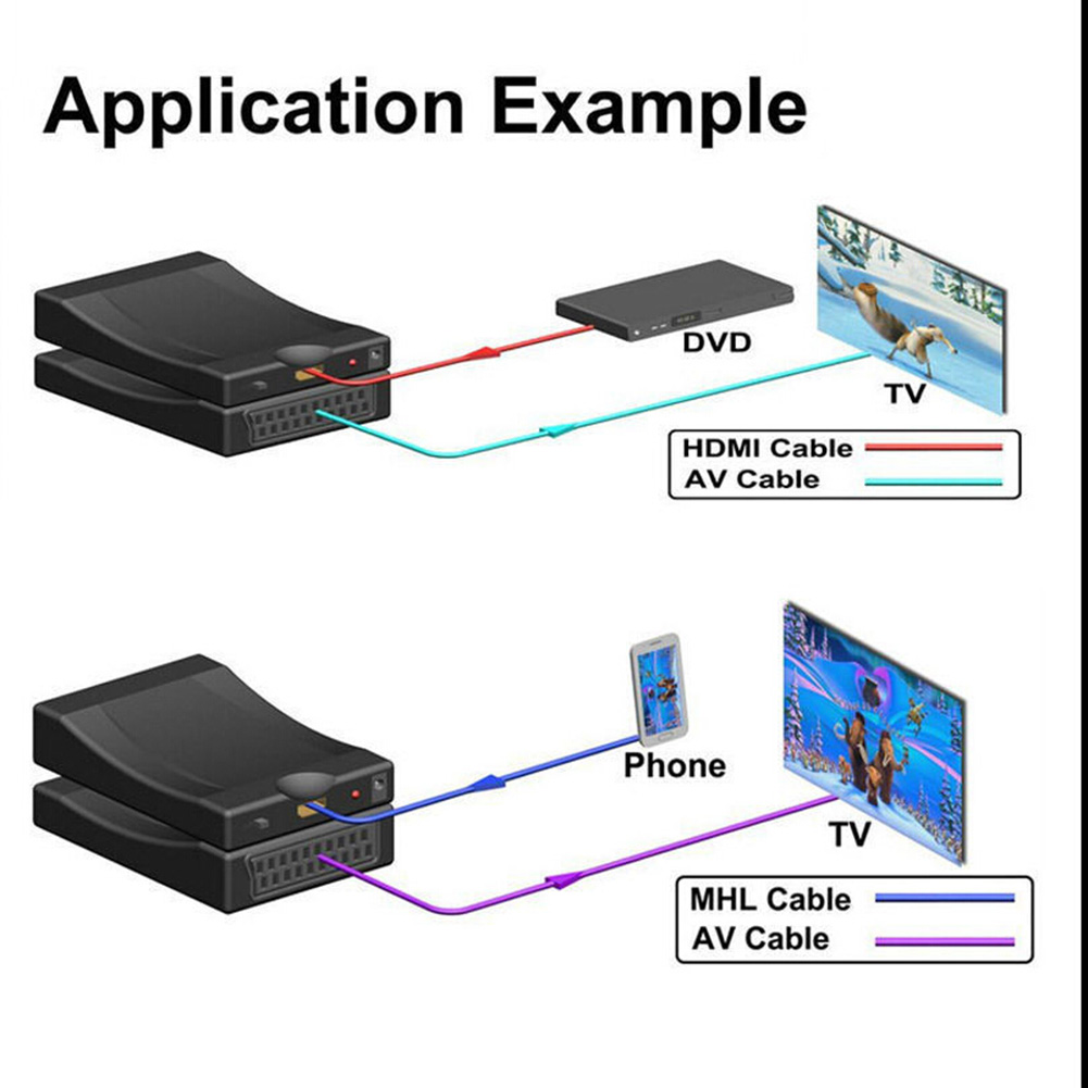 Details about SCART To HDMI Video Audio Upscale Converter Adapter 1080P HD  TV DVD SKy Box STB