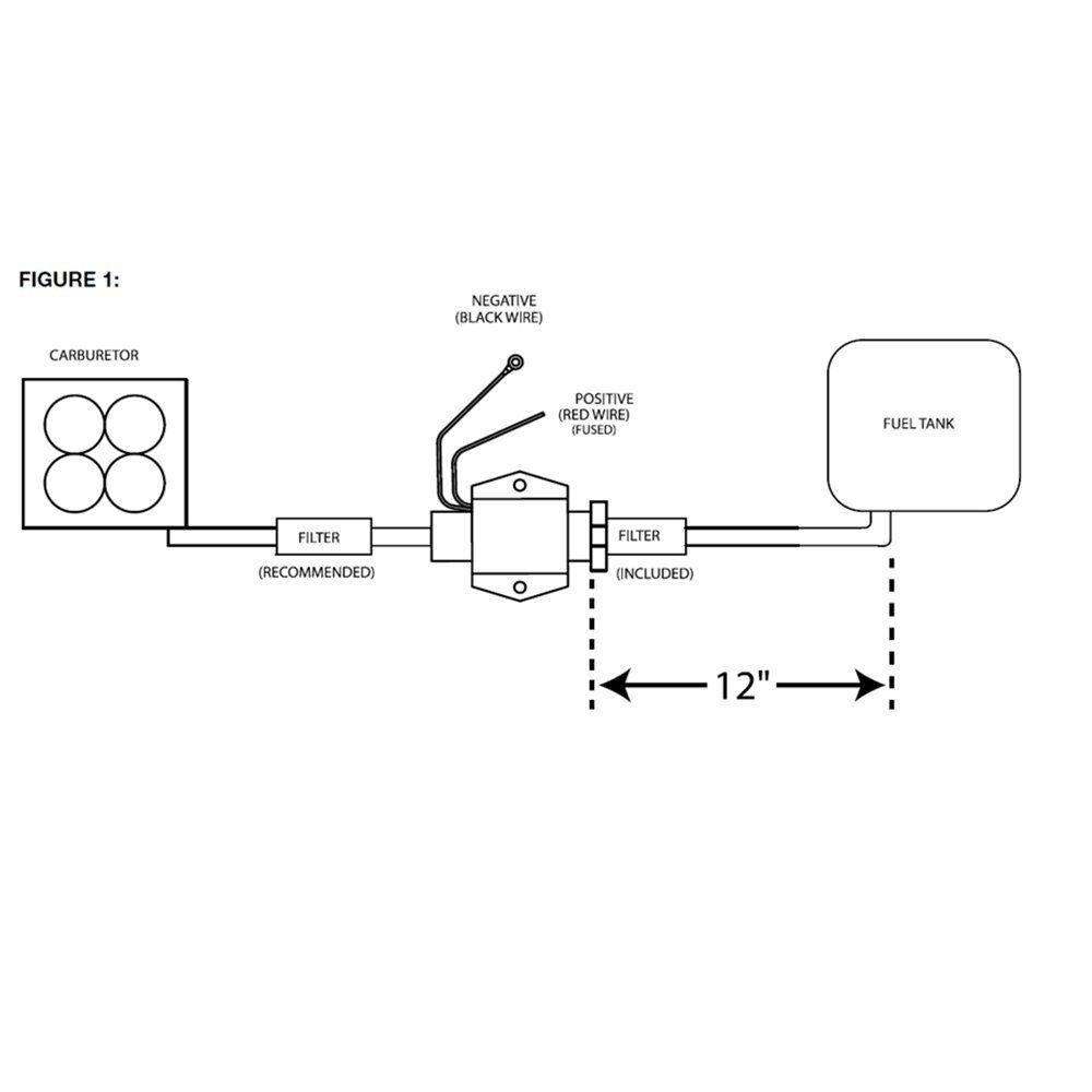 Wiring Diagram Pdf  12v Diesel Fuel Schematics Diagram