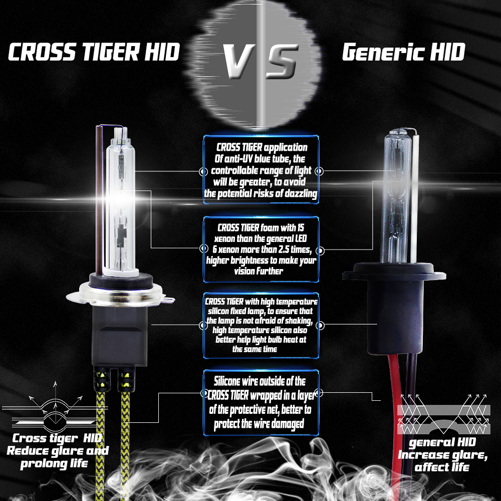55W-HID-Xenon-Conversion-KIT-Car-Headlight-Bright-Bulb-Fast-Ballast-H7-H11-H1-H4
