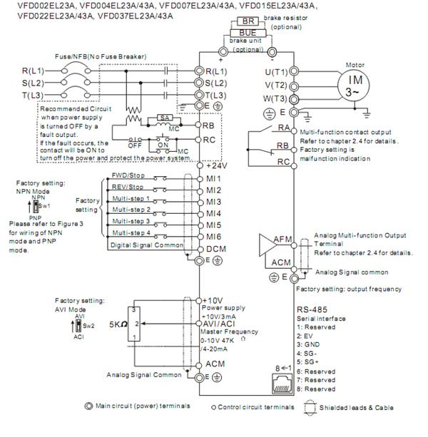 Delta Vfd Vfd037el43a 3phase 380v 3 7kw 5hp Variable