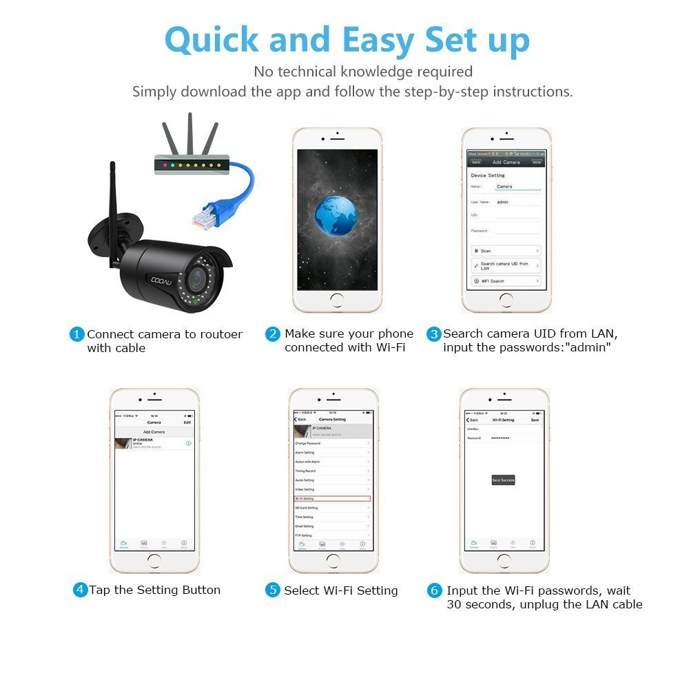 cooau hd 720p wasserdicht wlan ip berwachungskamera au en. Black Bedroom Furniture Sets. Home Design Ideas