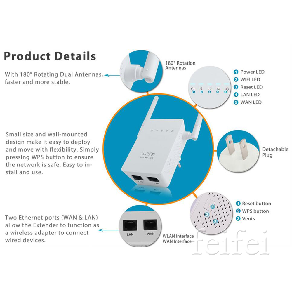 300Mbps Wi-Fi Wireless-N Range Extender Repeater Signal Network ...
