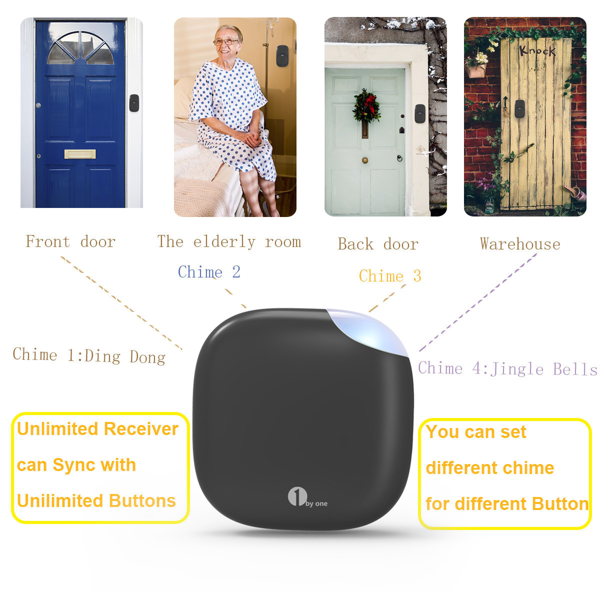 1byone 150M Wireless Doorbell 36 Different Chimes 2 Remotes for
