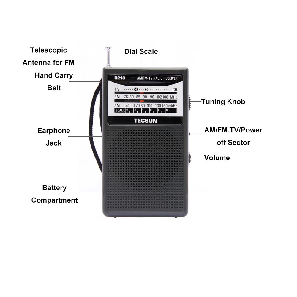 Details about TECSUN R-218 Pocket Radio Mini FM AM TV Band Shortwave  Portable Receiver