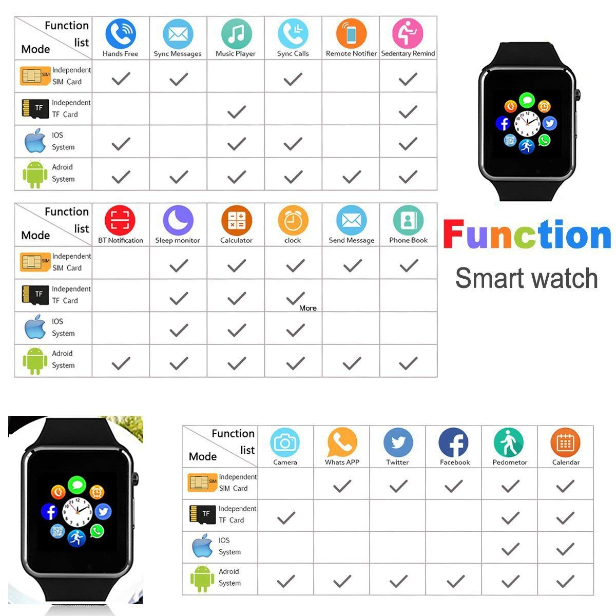 Details about A1 Smart Watch Bluetooth Camera Waterproof GSM Phone For  Android IOS Samsung LG