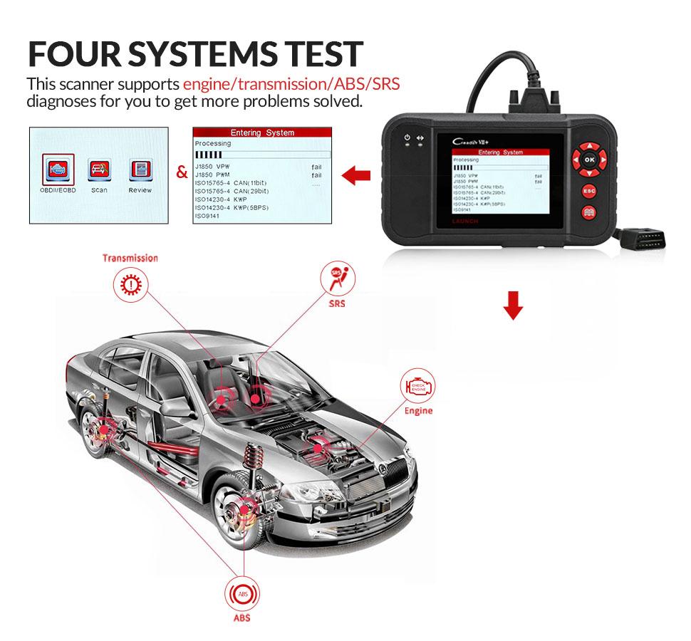 Details about Automotive OBD2 Car Code Reader Fault Diagnostic Tool 4System  OBDII Scanner Tool