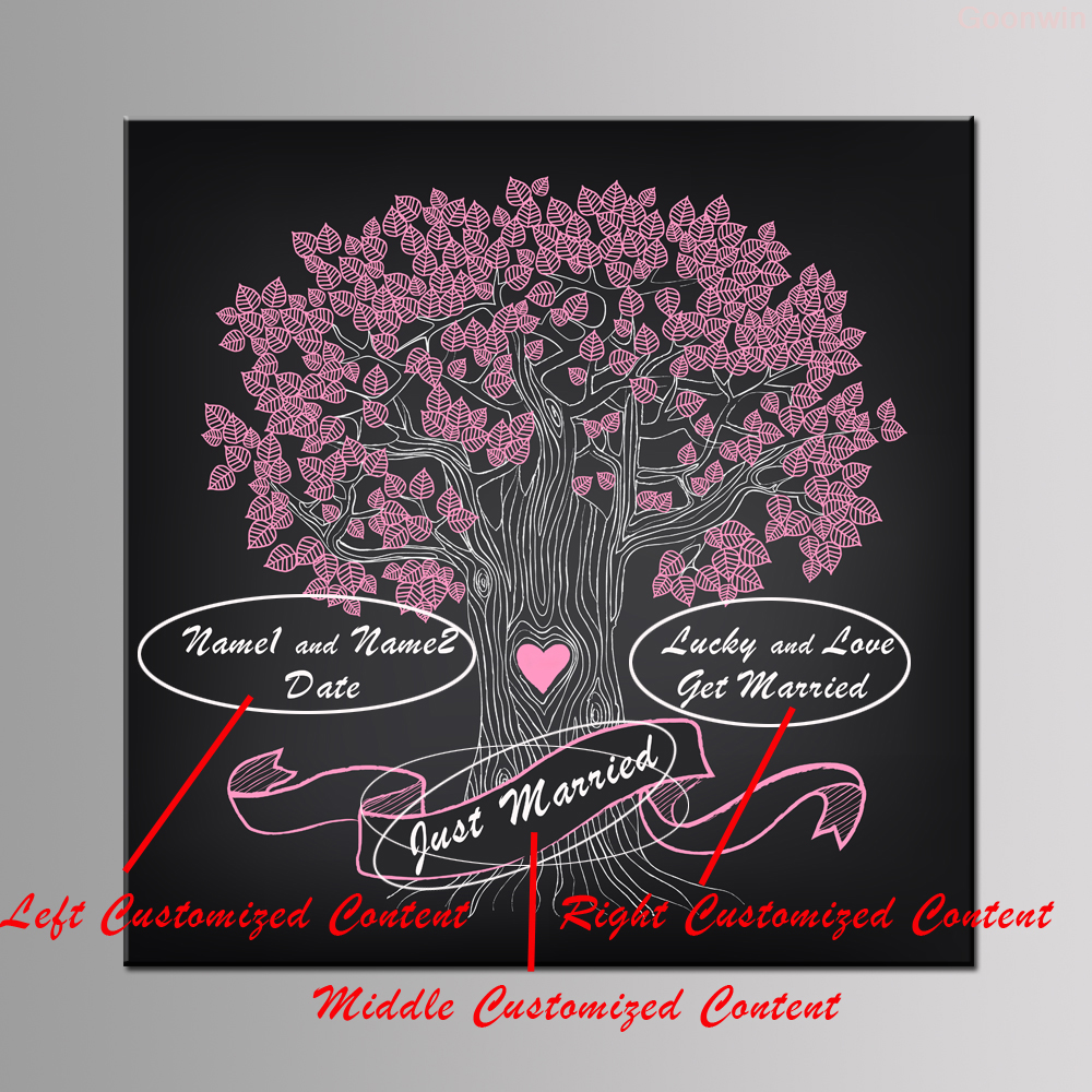 Thumbprint-Fingerprint-Tree-Elephant-Wedding-Guest-Book-Canvas-Painting-Inkpad