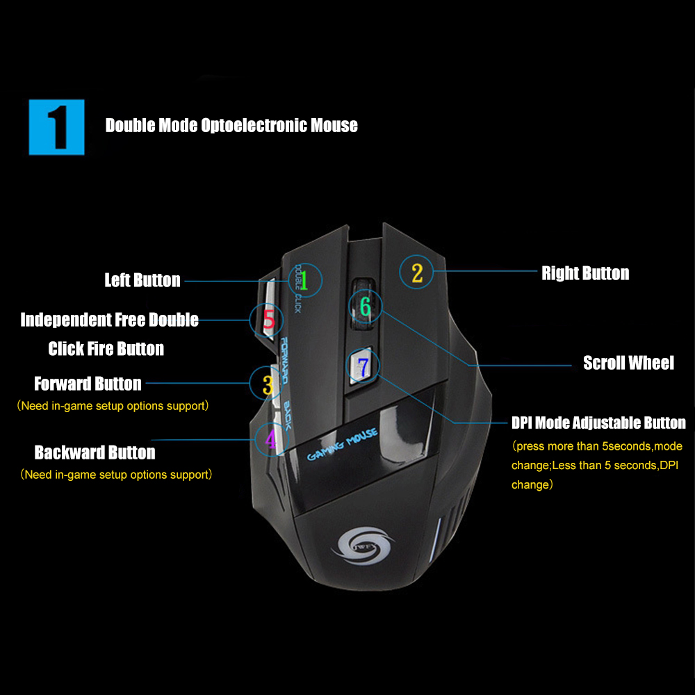 K1012a Professional 7 Color Led Wired Optical Usb Gaming Mouse Wiring Diagram Computer Laptop