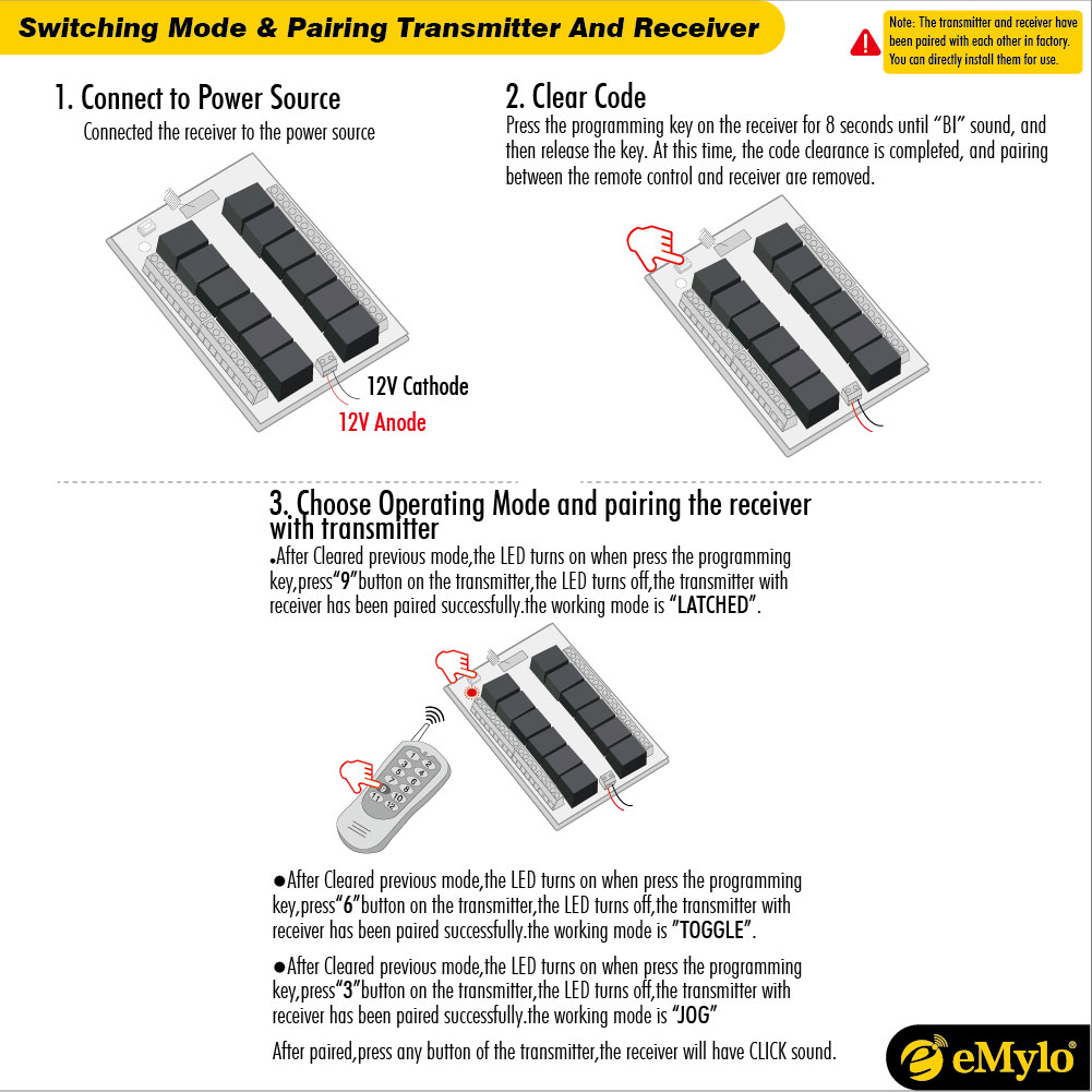 Details about 433Mhz Universal Wireless Relay Remote Control Light Switch  RF Transmitter 12V