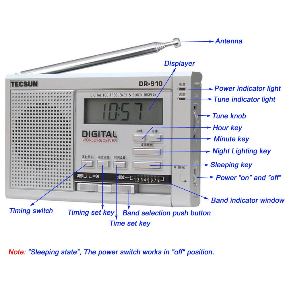 TECSUN DR-910 FM//MW//SW Radio Full-Band Digital World Band Radio s485