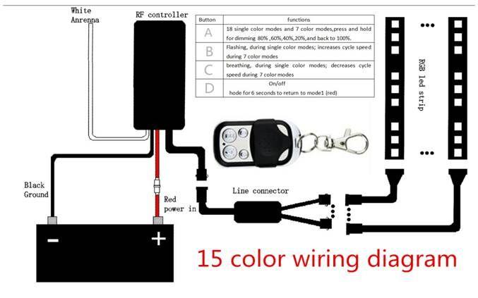 underglow wiring diagram wiring diagram led diagram led wiring diagram and neon wiring