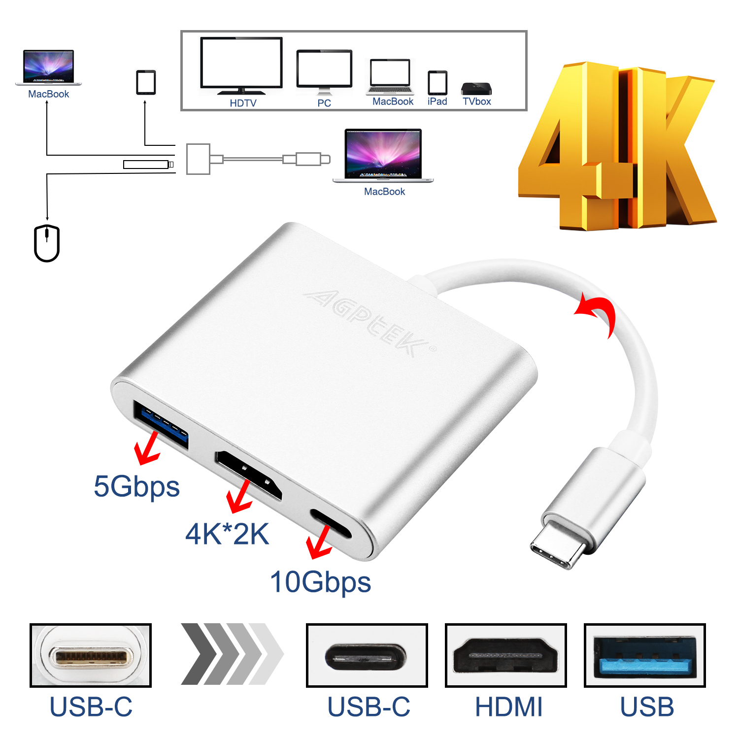 New Type C USB 3.1 to USB-C 4K HDMI USB3.0 Adapter 3 in 1 Hub For Macbook PC