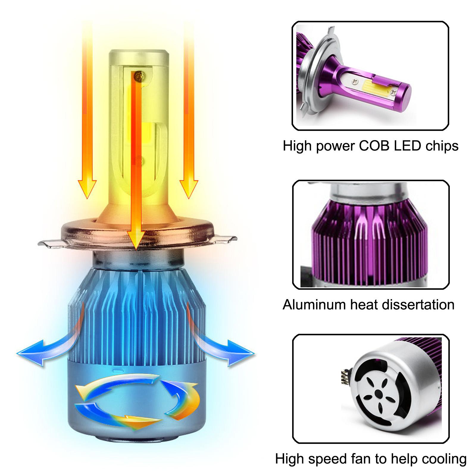 h7 led auto scheinwerfer kit 200 watt hallo abblendlicht. Black Bedroom Furniture Sets. Home Design Ideas
