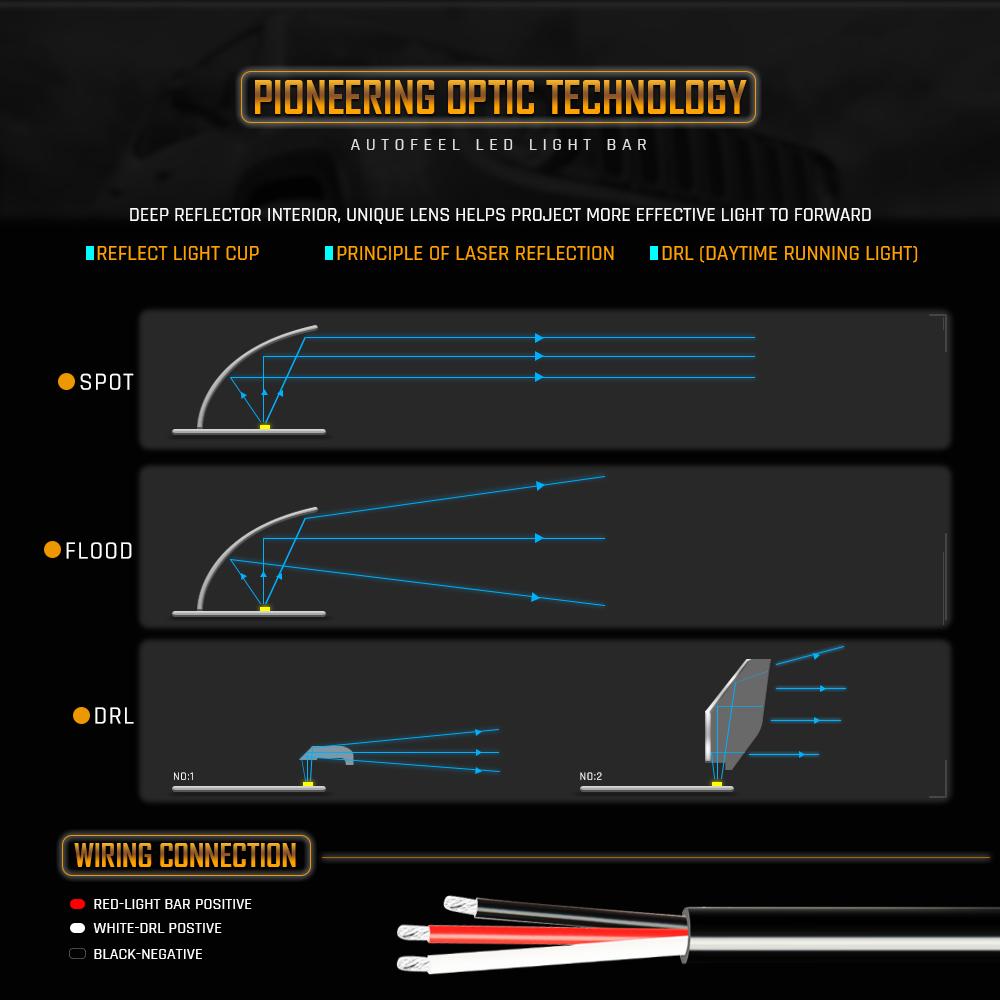 Single Row 46 Inch 45 5900w Led Work Light Bar Spot Flood Drl Laser Wiring Diagram For Daytime Running Lights Ntm031 05 Copy