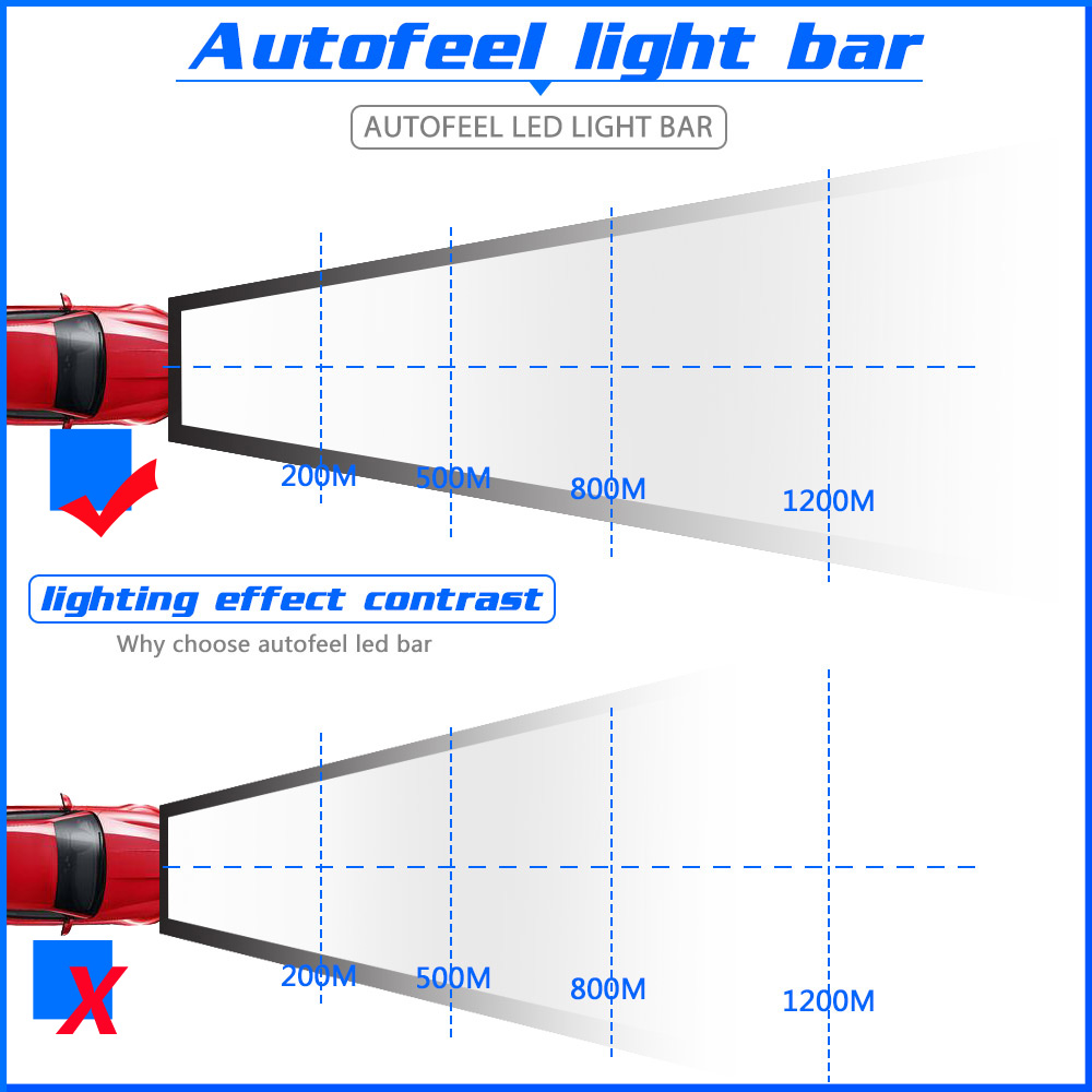 10d Tri Row Cree 42inch Led Light Bar Flood Spot Car Driving Vs 52 20 Inch Wiring Diagram For Package 1x Folding 2x 20inch Bars Free Brackets Without Harness Kitpls Buy It Separately Well In The Carton Box