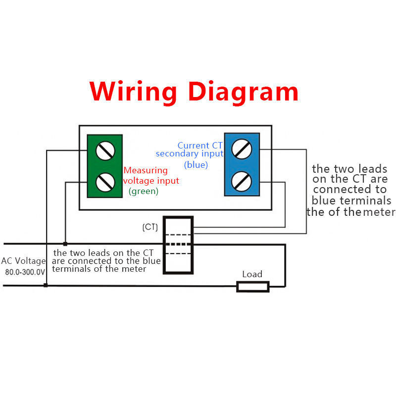 Amazing Ct Meter Wiring Diagram Pictures Wiring Schematic