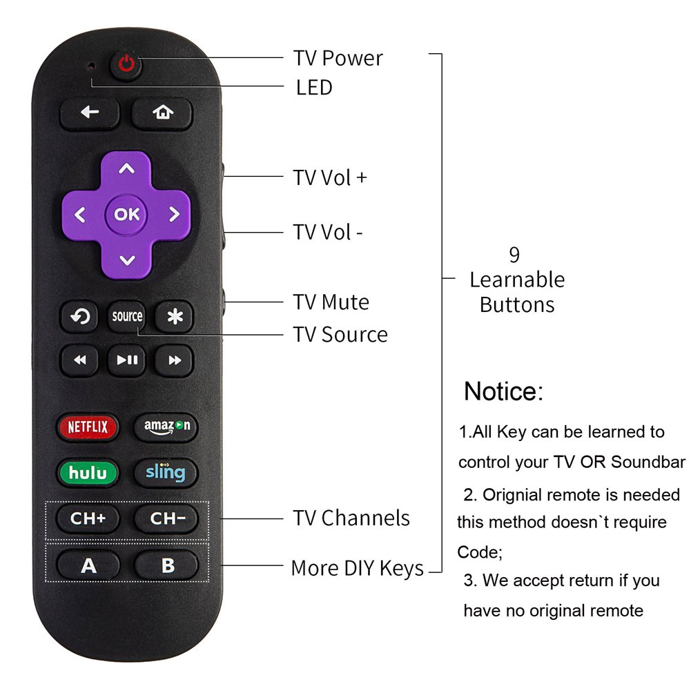 Universal Programmable Remote Control For Roku 1 2 3 4