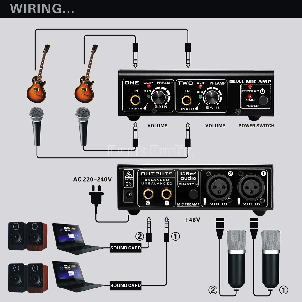 2 channel microphone preamplifier dual mic preamp electric guitar bass amplifier 325646486347 ebay. Black Bedroom Furniture Sets. Home Design Ideas