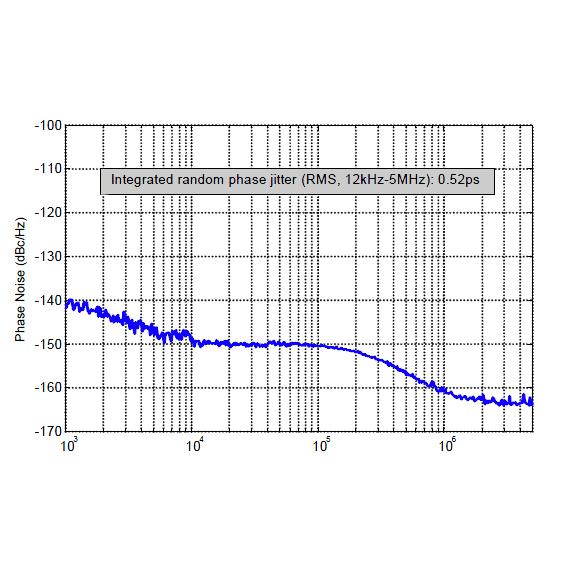 tda1541 nos dac digital audio decoder 2nd pll usb    coaxial    optical 827719112769