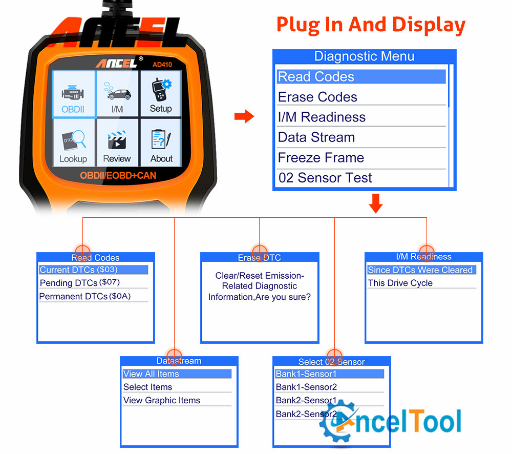 O2 Sensor Live Data: ANCEL AD410 OBDII Car Code Reader Vehicle Check Close