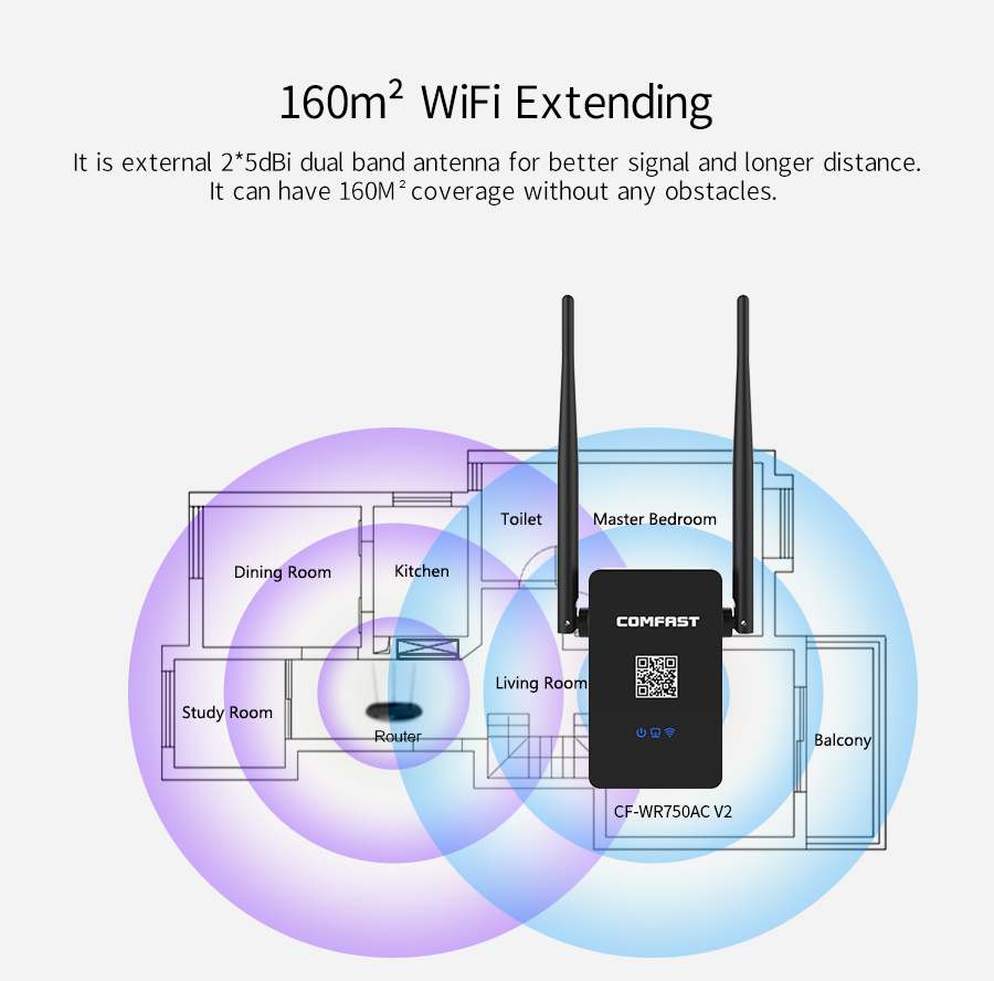 comfast wireless dual chip wifi repeater wifi range router extender booster us ebay. Black Bedroom Furniture Sets. Home Design Ideas