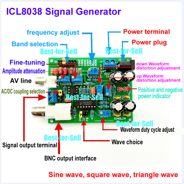 Details about DC 12-24V ICL8038 DDS Function Signal Generator Sine Wave/  Triangle/ Square Wave