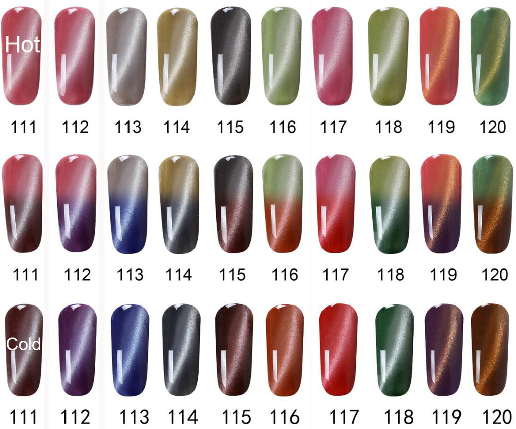 3D Cat Eye Mood Color Change Magnetic Gel Nail Polish Nail Art Soak ...