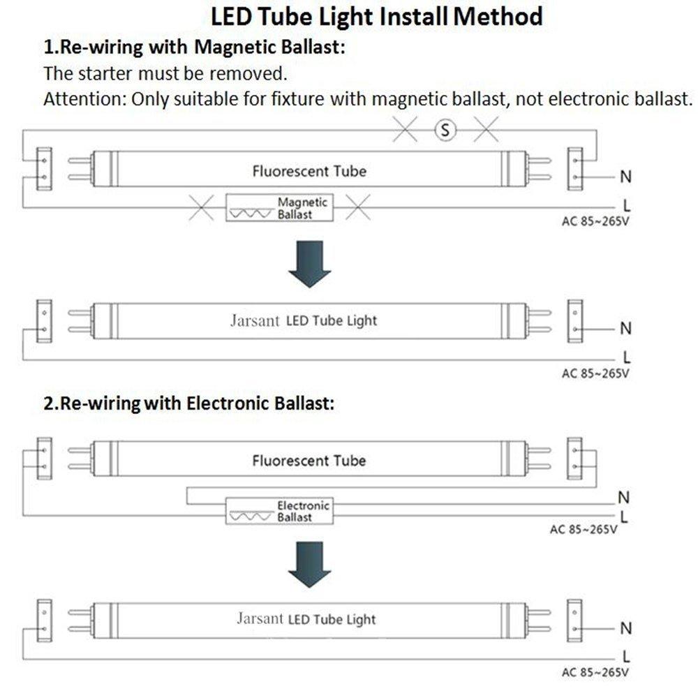 5 25pcs 35w 40w 60w Full Spectrum Led Grow Light T8 Fluorescent Tube Lamp Wiring Bulb