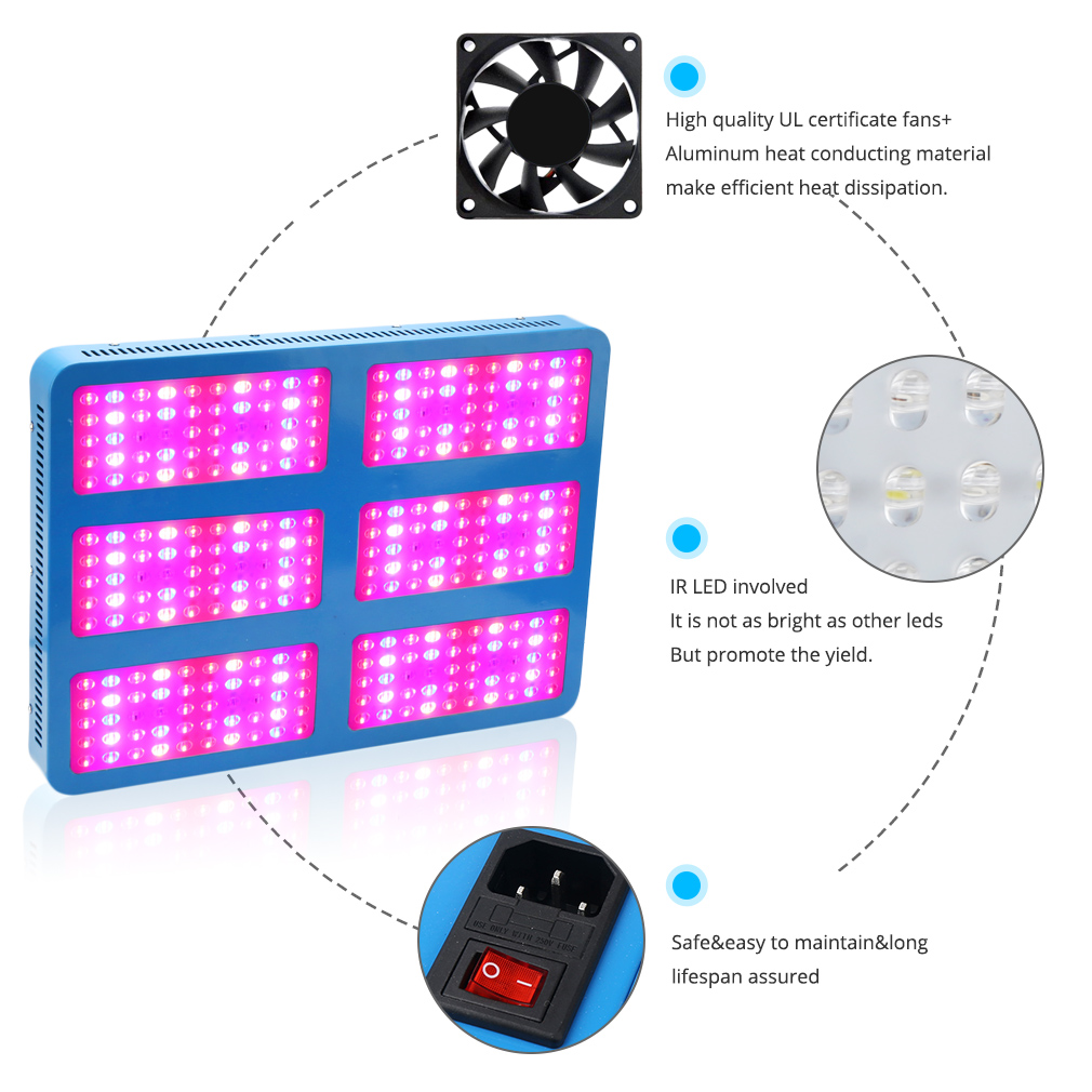 1000W-3000W LED Grow Lampe Pflanzenlicht Full Spectrum wachsen ...