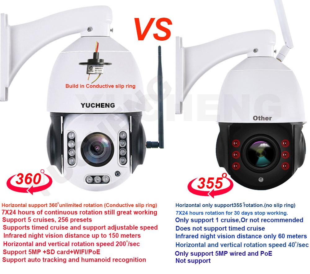 Wireless 5MP 4MP SONY 335 Auto tracking PTZ speed dome ip camera POE sd MIC 360