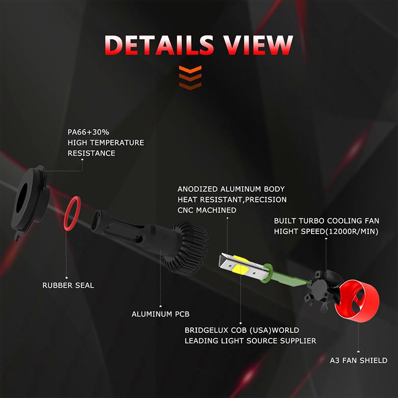 2x 9007 Led Headlight Kit Hi Low Beam Xenon White Bulb Cob