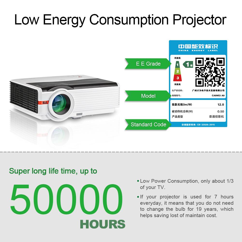 Caiwei Home Use Dvb T2 Projector Led Lcd Digital Tv: 5000lumens HD Wifi Projektor DVB-T2 Heimkino Beamer