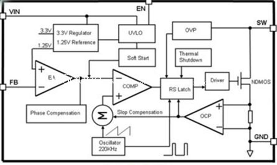 car audio tpa3116d2 dual channel power amplifier board