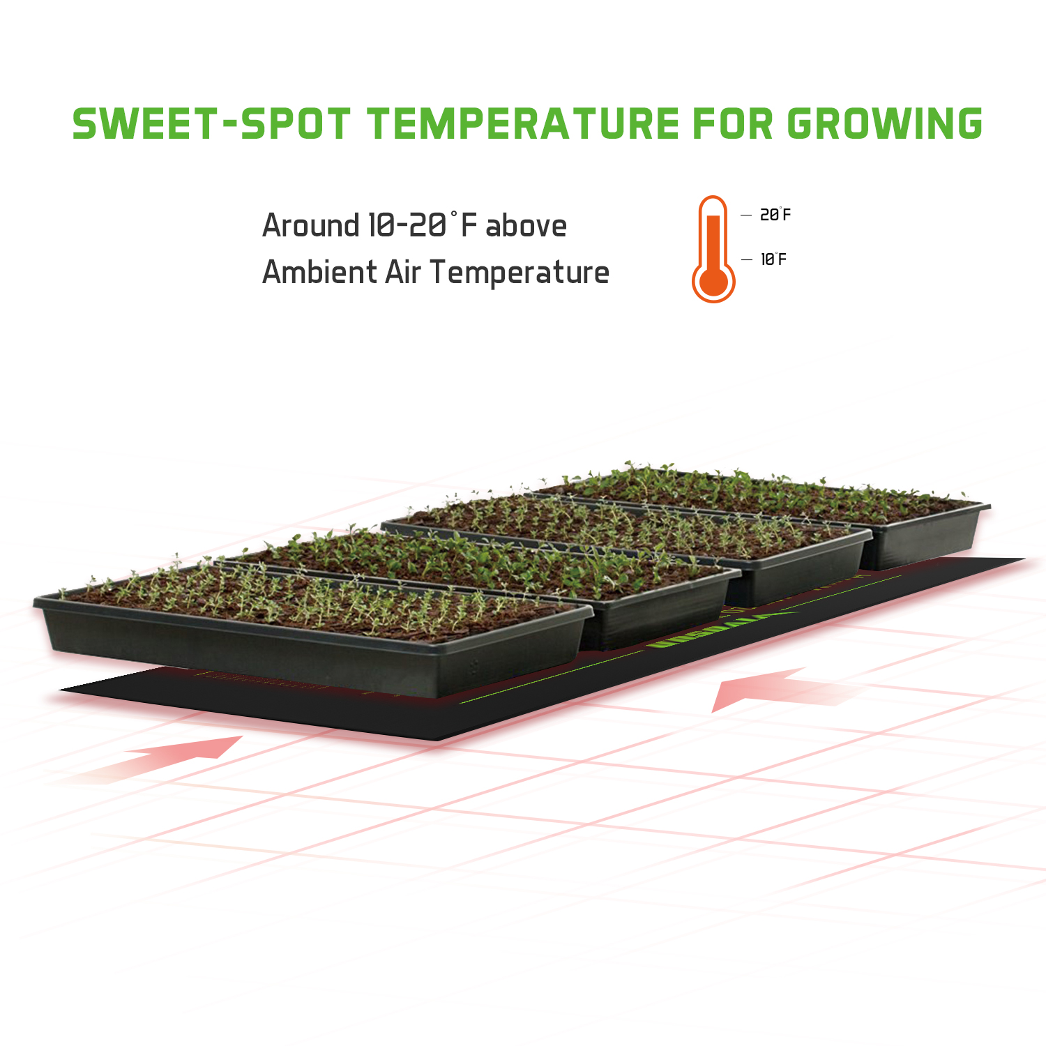 aliexpress nursery garden pots cloning heated starter product mats seeds mat reliable store supplies seedings from propagation buy germination seed com tray hydroponic