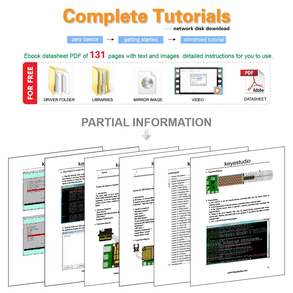 Keyestudio Relay HC-SR04 RC522 RFID Module Starter Kit for Raspberry