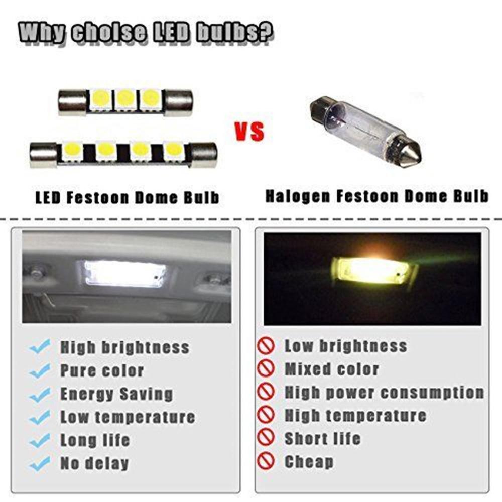 4PCS HID White 3-SMD 31mm 6641 Fuse LED Bulbs Vanity Mirror Light Sun Visor Lamp