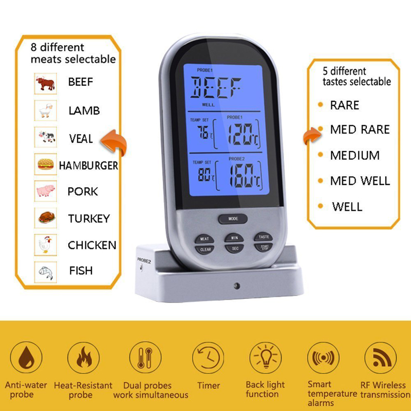 fleischthermometer grillthermometer bratenthermometer bbq. Black Bedroom Furniture Sets. Home Design Ideas